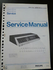 Original Service Manual  Philips 22RH742