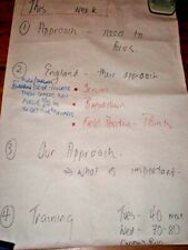 RUGBY WORLD CUP - Original Coach Notes from 2007 RWC - South Africa vs England
