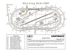 """Kato N Scale """"Manning Oaks"""" Unitrack Track Layout Train Set"""