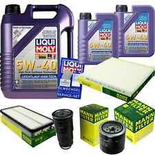 Inspection Kit Filter Liqui Moly Oil Oil 7L 5W-40 for Toyota Avensis Verso _ M2_