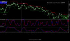 Quantum super channel with NN - Forex Trading System
