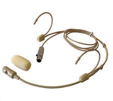 Omnidirectional Double earhook Headset Microphone compatible w/ SHURE Wireless