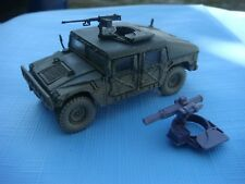 1/72 (20mm) HMMWV Humvee Hummer M1025 (Weapons Carrier) Resin Kit