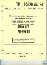 Radio Set AN/URC-68, Maintenance, Repair Parts