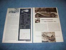 """1949 MG-TC Vintage Road Test Info Article """"MG's Greatest---The Classic TC"""""""