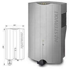 Mastervolt Soladin Web 1500 Netz-Wechselrichter Solaranlage Eigenverbrauch Set