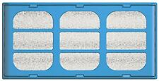 Replacement Filter Cartridges x2 for use with Cat Mate Pet Cat Dog Fountain