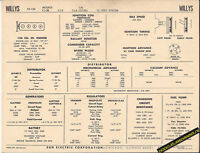 1965 WILLYS JEEP F4-134 CJ-3/5/6 12-Volt Car SUN ELECTRONIC SPEC SHEET