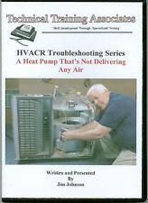 HVACR Troubleshooting Series A HEAT PUMP THAT'S NOT DELIVERING AIR Jim Johnson