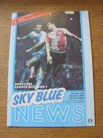 14/11/1987 Coventry City v Wimbledon  (Team Changes)