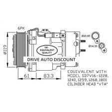 Compresseur de climatisation pour Peugeot Expert 2.0 HDi 07/2000-10/2006