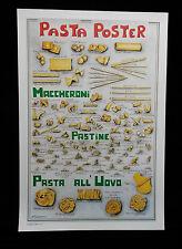 Pasta Poster, PRINT