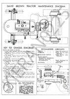 (A3) David Brown Case Poster Brochure Tractor Maintenance