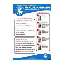 Manual Handling Poster 200mm x 300mm Self-Adhesive (P5005)