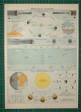 1905 antiguo mapa ~ astronómico diagramas Sun eclipsa a sistema Solar Planetas