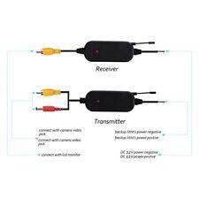 CIpotZIZ 2.4G Wireless Transmitter and Receiver for Car Rear Reversing Camera an