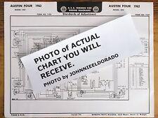 1963 Austin FOUR Series 850 Models AEA Wiring Diagram Chart