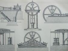 ANTIQUE PRINT DATED C1870'S STEAM ENGINE ENGRAVING STATIONARY STEAM ENGINES ART