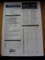 28/04/2003 Wolverhampton Wanderers Reserves v Barnsley Reserves  (Single Sheet,