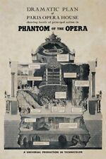 Phantom of the Opera Nelson Eddy movie poster print #5