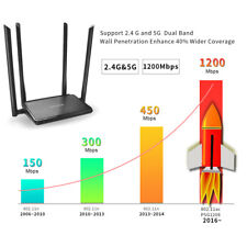AC1200 Dual Band Wifi Router,Household Smart Router&High GainExternal Antennas