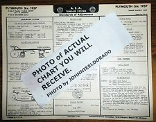 1957 Plymouth SIX Plaza, Savoy & Belvedere Models AEA Tune Up Chart