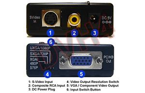 Composite BNC RCA To HD Component YPbPr Video VGA Converter Scaler