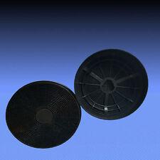 2 Aktivkohlefilter Filter für Dunstabzugshaube Abzugshaube Respekta CH 22099 IXN