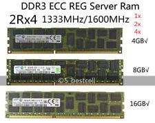 32x4GB 128GB PC2-5300P DDR2 ECC Reg Server Memory RDIMM RAM for Dell R905