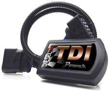 Powerbox Tuning TDI Power SEAT TOLEDO 1.9 TDI 90/110PK 1999-2005