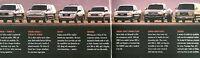 2003 GMC TRUCK Brochure:YUKON,DENALI,ENVOY,SONOMA,SIERRA 1500,2500 HD,SAVANA,VAN