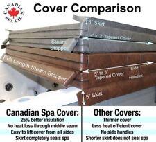 Bains hydromassants Canadian Spa pour jardin et terrasse