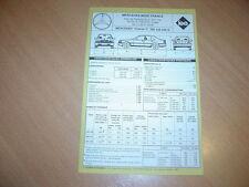 Fiche technique l'Expert automobile Mercedes ClasseC 200D & 220D & 250D