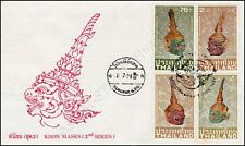Thai Masks (2nd Series) -FDC(I)-IT-