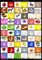 Arabic Alphabet Chart : Arabic Alphabet Poster