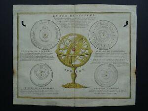 1780 CREPY atlas map  ARMILLARY SPHERE - Nom de Systeme - Celestial World map