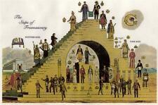 Ultimate Masonic Library 2 DVD-ROM Set 820 Books Freemasonry Illuminati Masonry