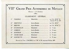 PHOTO ORIGINAL VINTAGE-G.P. AUTOMOBILE DE MONACO 1935-CLASSEMENT GENERAL DU 7eGP