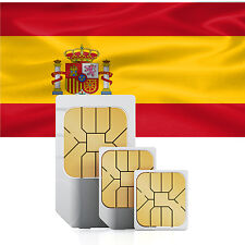 Data SIM card for Spain with 1000 MB for 30 days
