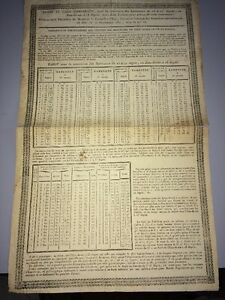 OENOLOGIE. PLACARD DE 1821 SUR La Conversion Des SPIRITUEUX.