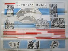 European Music up to 1750 Pictorial Chart School Class Poster 40x30 Mid-Century