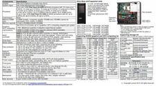 Lenovo ThinkStation P500 E5-1607v3 4C 3.1Ghz 32GB RAM, 500GB HD, K620, Win10 Pro