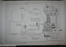HARLEY DAVIDSON Big 74 80 Flathead Engine Oil System Map BLUEPRINT blueprints
