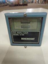 Rosemount Analytical CO Analyzer Model 5100