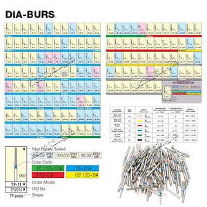158 Types Dental Diamond Burs for High Speed Handpiece FG Polishing Burs 5Pcs