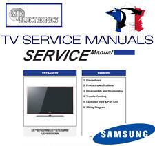 TV SERVICE MANUALS - SAMSUNG / PDF DOWNLOAD /