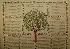 """Stevenson Penn Dutch Family Tree Maternal """"Mothers Side"""""""