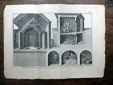 Encyclopédie Diderot D'Alembert Planche in-fol  POËLIER FOURNALISTE Poële 18e s.
