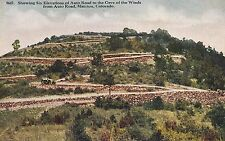 MANITOU CO – Six Elevations of Auto Road to Cave of the Winds from Auto Road