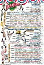 Free delivery. New Updated 2017 HISTORY of BASEBALL color poster//print